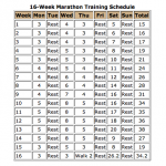 Marathon Training: October